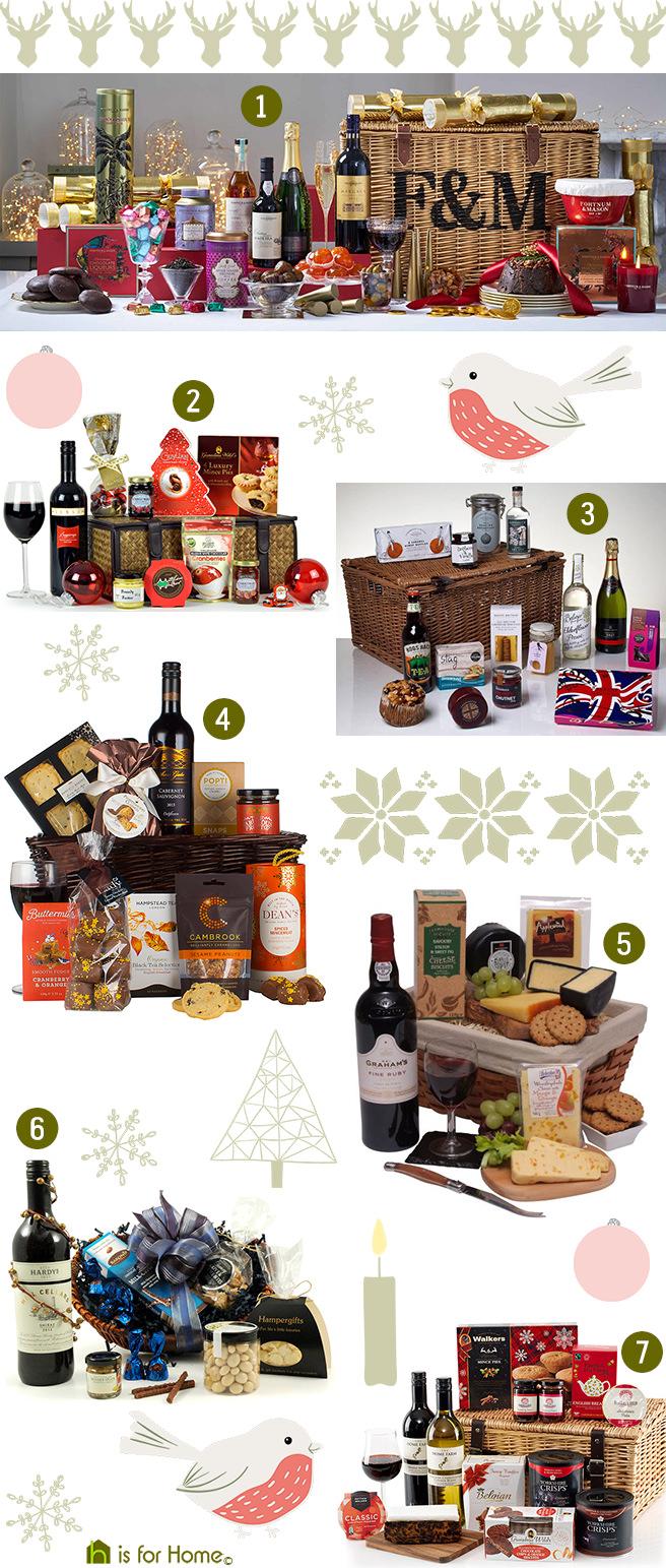 Christmas Food Hamper List
